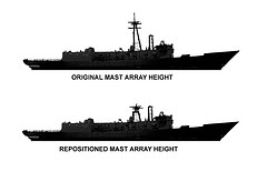 Original and repositioned mast array height